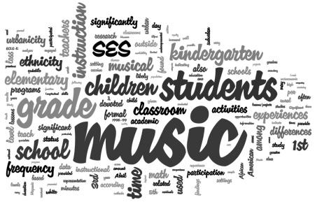 ECLS wordle copy